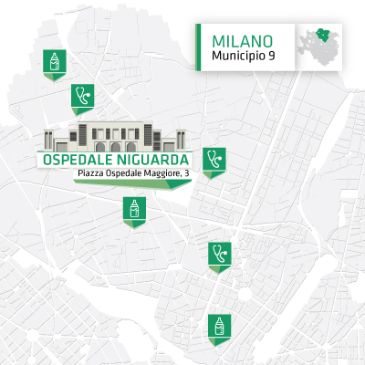 ospedali milano